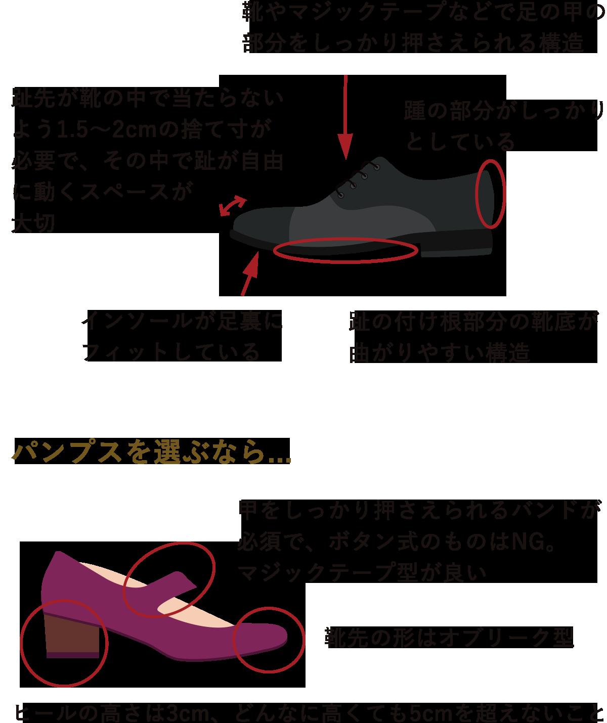 足に優しい靴を選びましょう